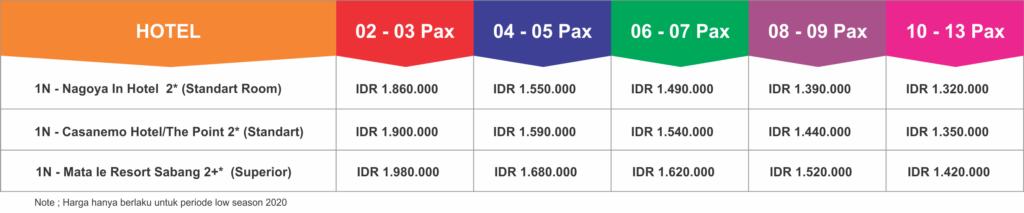 Paket Tour Sabang Banda Aceh Murah Terbaik 2 Hari 1 Malam