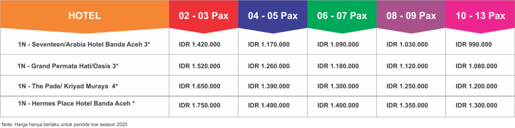 Paket Wisata Tour Aceh 2 Hari 1 Malam Murah Terlaris